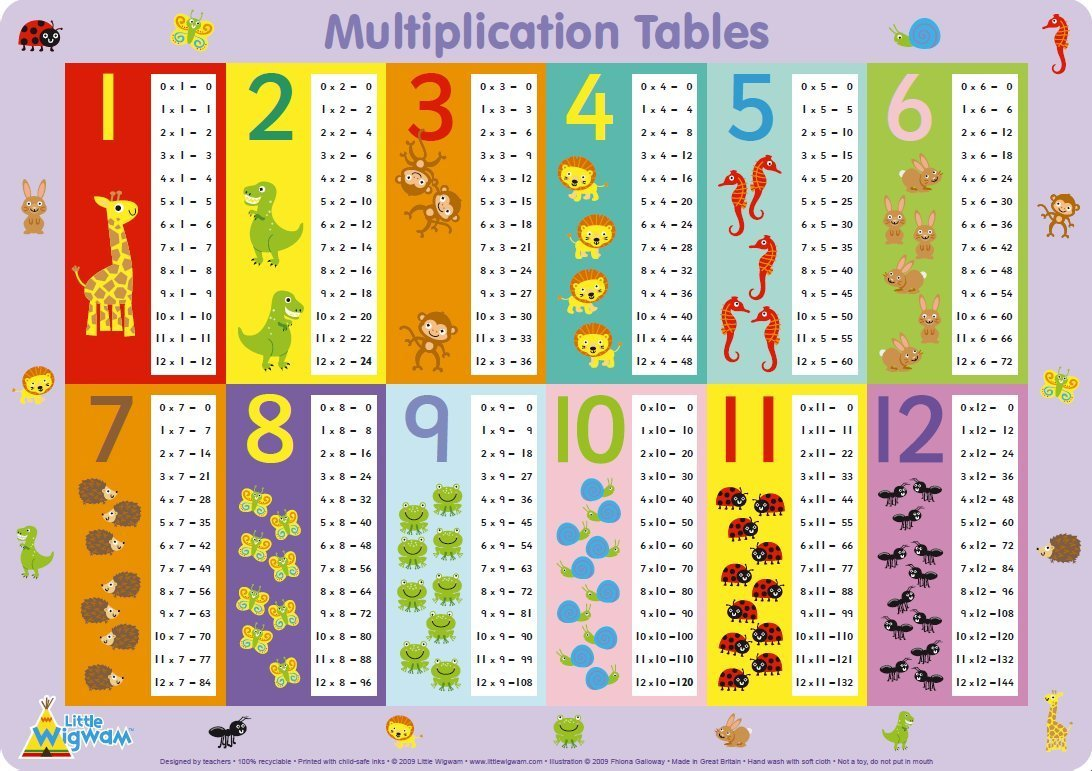 Crearea foilor de stil for Table w3schools